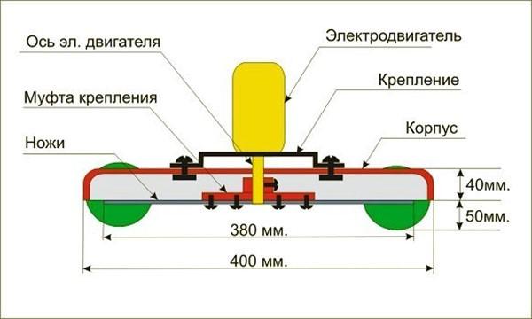схема газонокосилки
